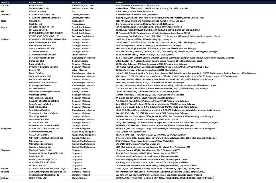 Certified Partner And Blacklisted Dealer List